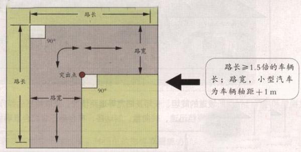 c1直角转弯考试操作技巧