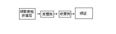 美高梅官网 2